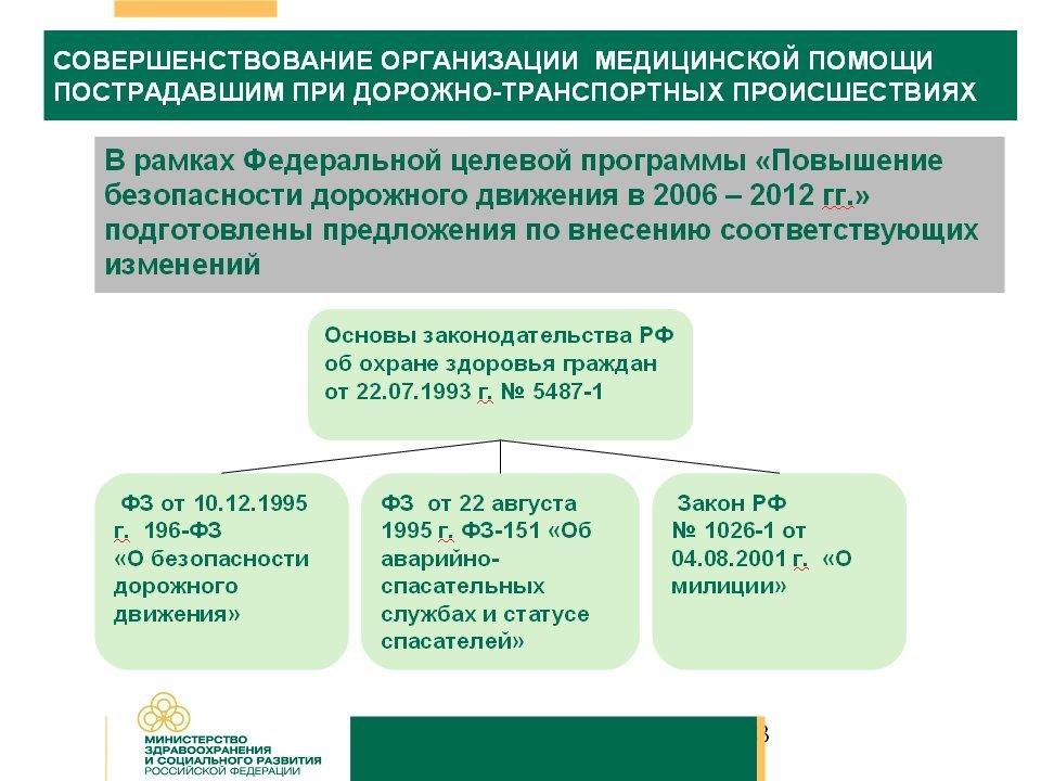 Отработка приемов оказания первой медицинской помощи цена черного лома в Буденовец